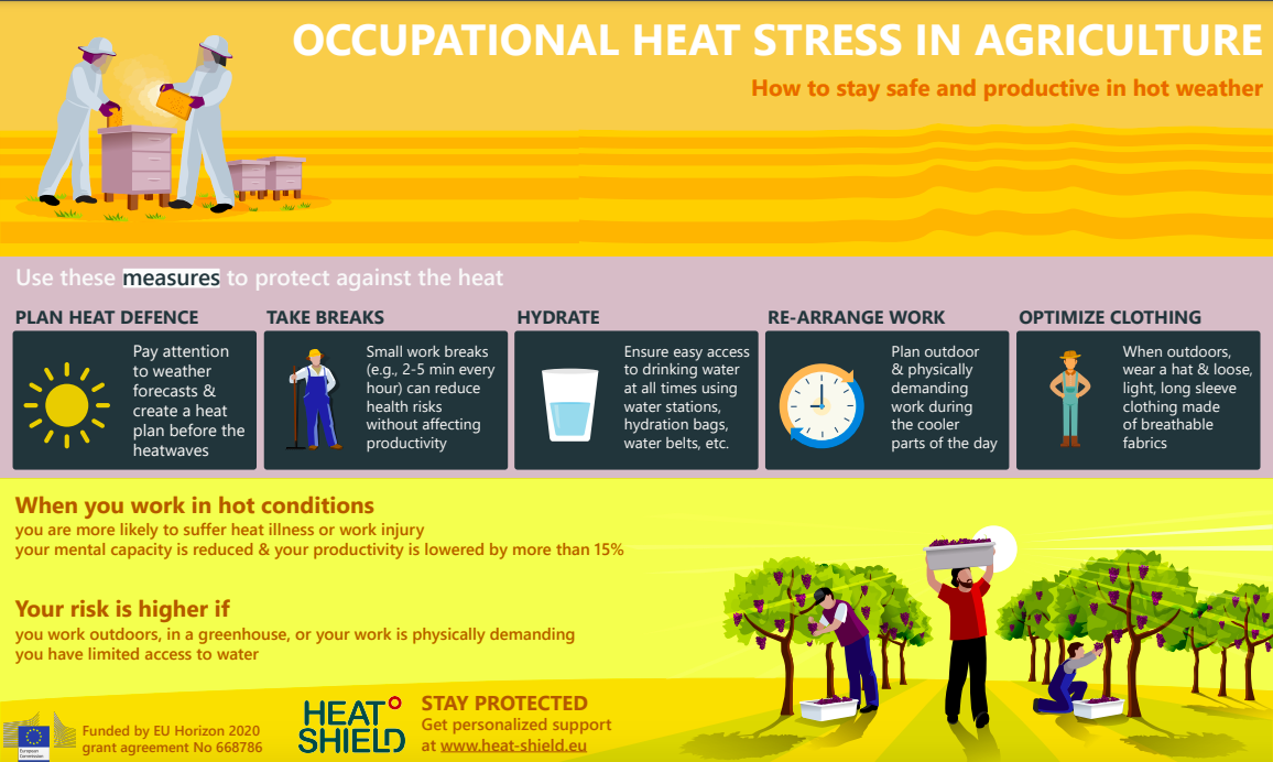 https://ghhin.org/resources/occupational-heat-stress-infographics/