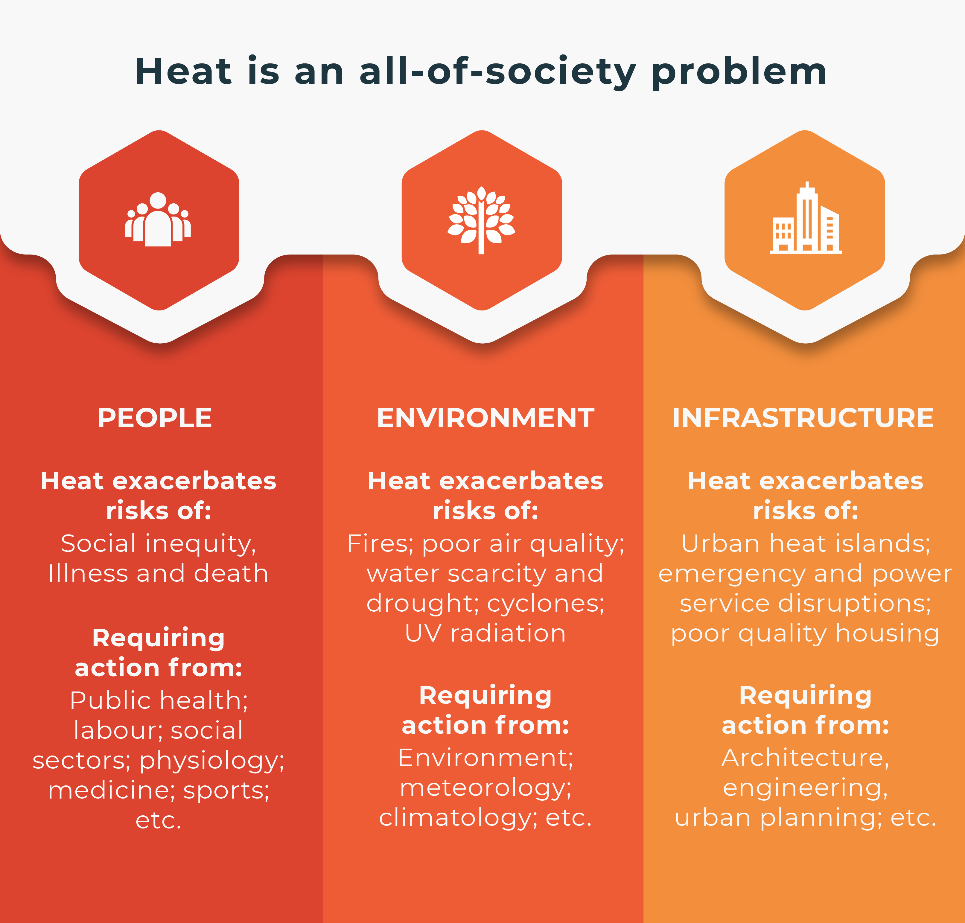 https://ghhin.org/wp-content/uploads/society-heat-03-1.png